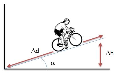 La dure loi de la pesanteur le triple effort - Comment calculer une puissance ...
