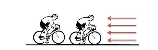Cycliste roulant dans les roues