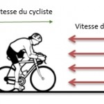 Sur le Vélo, Oublions le Chrono