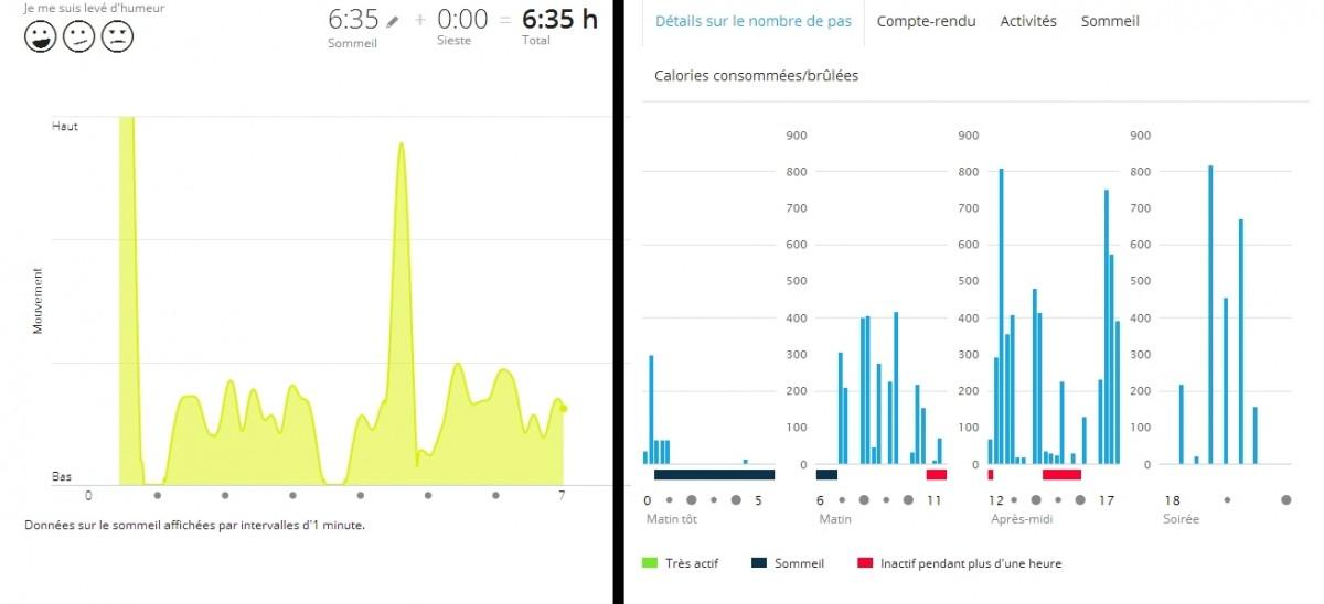 Garmin Connect sommeil et calories