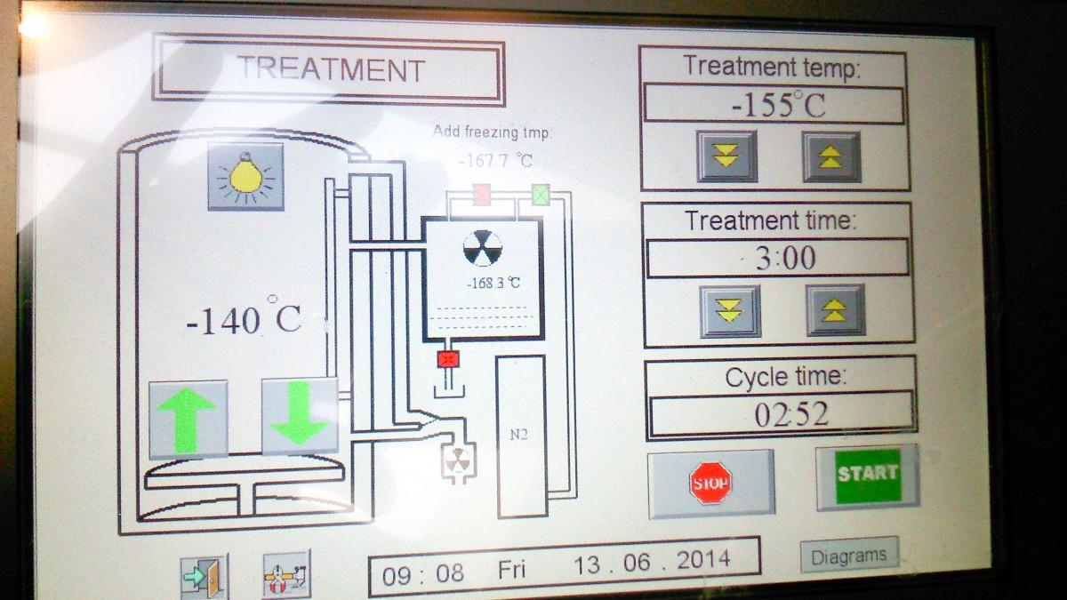 Gestion Cryothérapie
