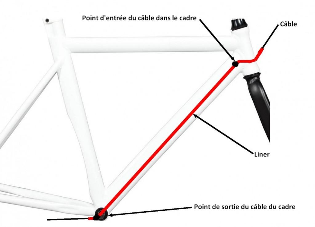 Remplacer câble vélo