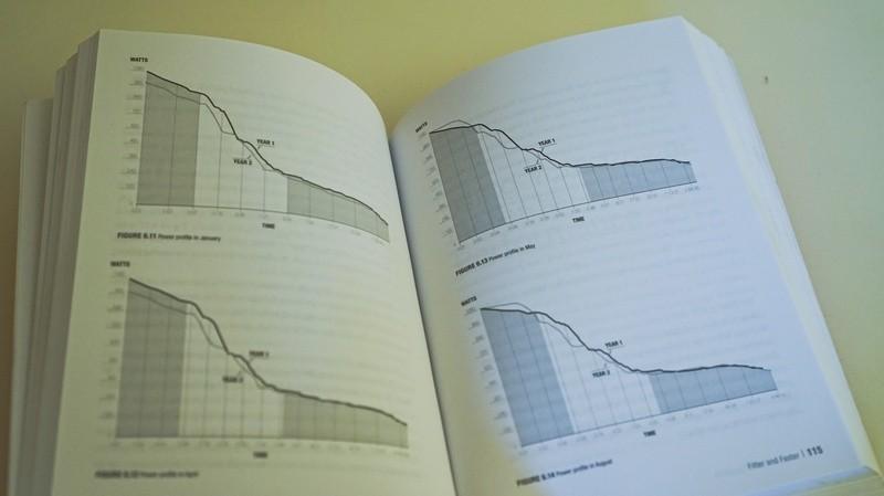 The Powermeter Handbook
