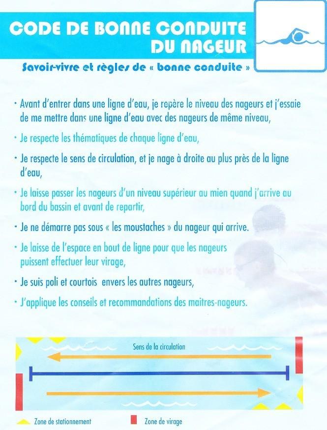 Code du nageur
