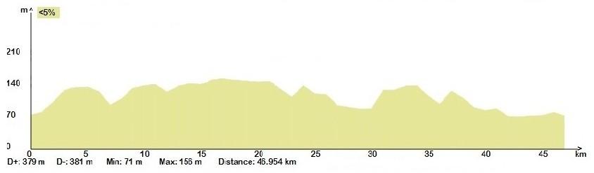 profil velo triathlon vendome