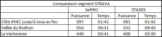comparaison-bepro-stages