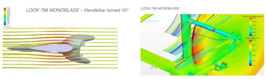 aerodynamisme-look-796