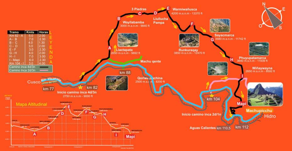Tout savoir sur le chemin de l'Inca